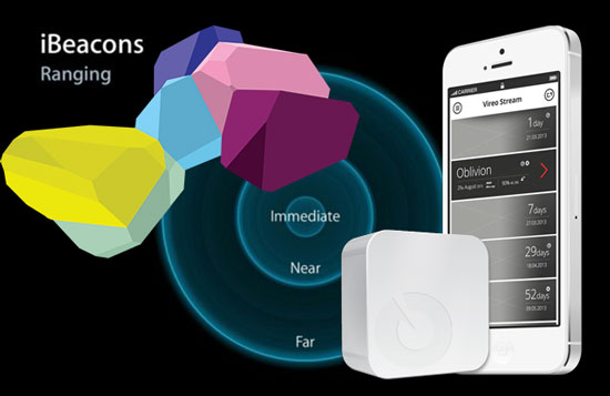 via http://global.networldalliance.com/new/images/article/ibeacons_1.jpg