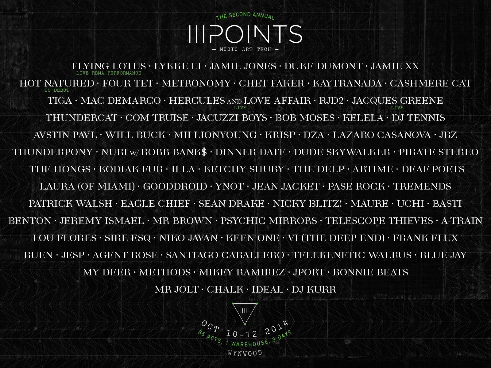 iiiPoints lineup